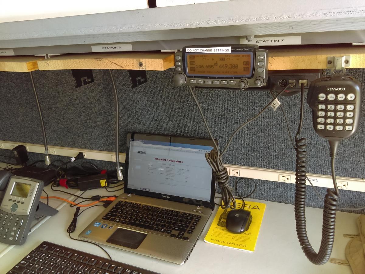 VHF-UHF Station